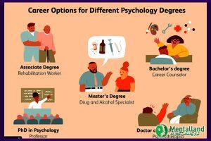 کاربرد روانشناسی تربیتی